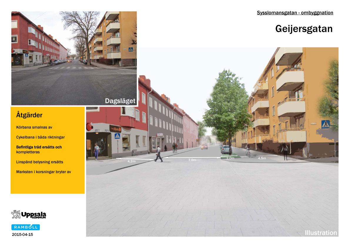 Presentation-Sysslomansgatan_150604-norr