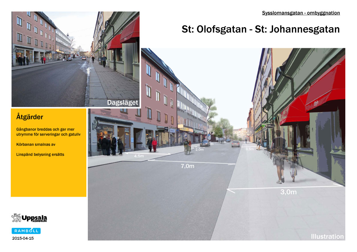 Presentation-Sysslomansgatan_150604